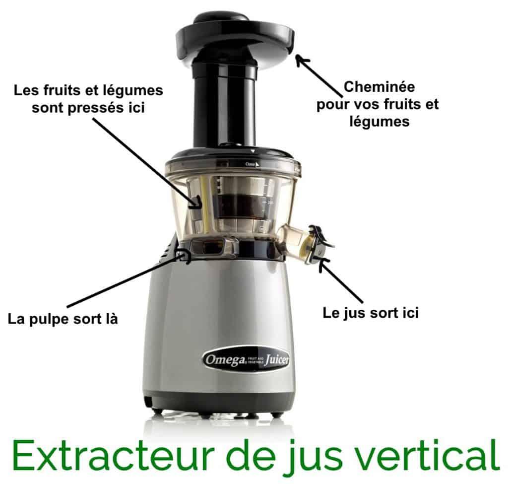 extracteur-jus-vertical-fonctionnement